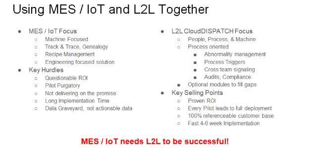 MES IOT L2L placeholder