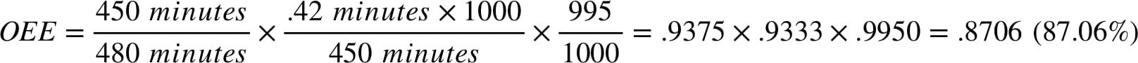 OEE Example 1 Long