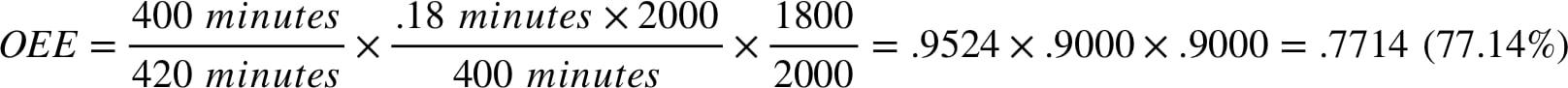 OEE Example 2 Long