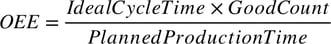OEE Formula Simplified