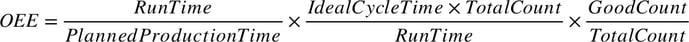 OEE Formula