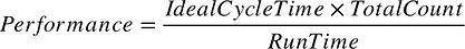 Perforomance Formula