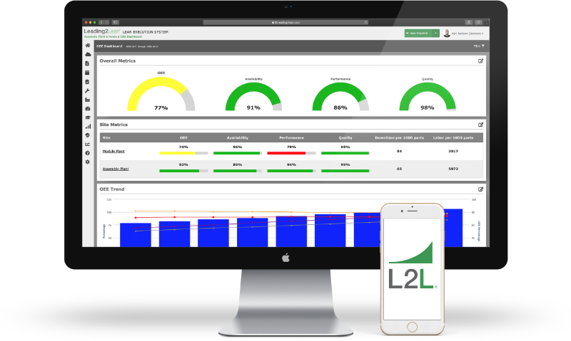 L2L Manufacturing Workflow Software