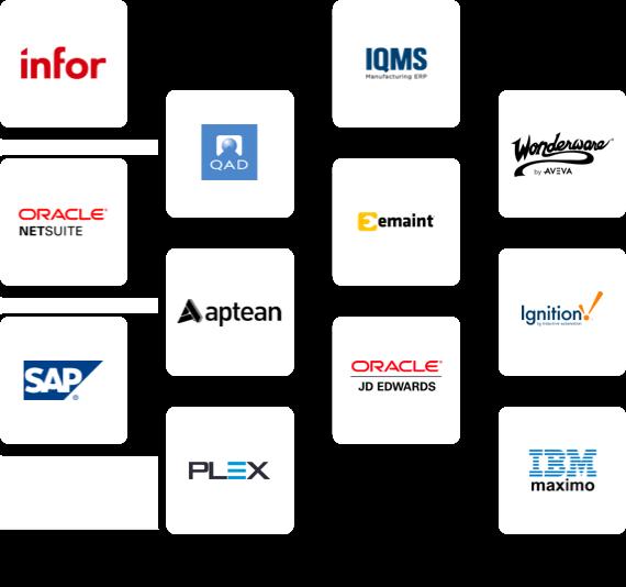 ERP Integrations Header